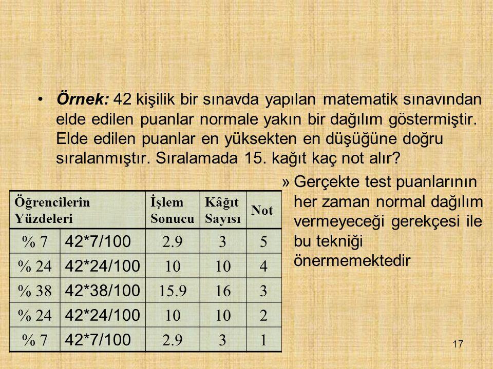Örnek: 42 kişilik bir sınavda yapılan matematik sınavından elde edilen puanlar normale yakın bir dağılım göstermiştir. Elde edilen puanlar en yüksekten en düşüğüne doğru sıralanmıştır. Sıralamada 15. kağıt kaç not alır