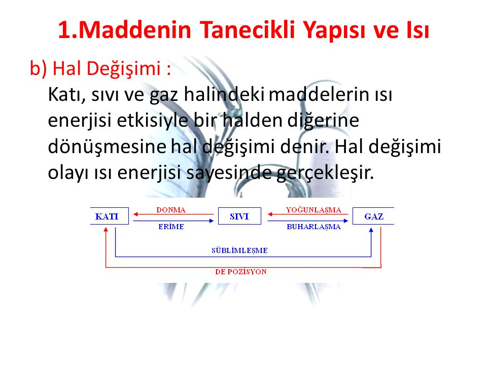 1.Maddenin Tanecikli Yapısı ve Isı
