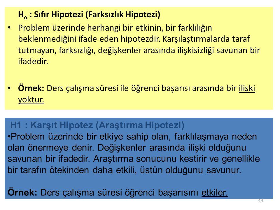 Ho : Sıfır Hipotezi (Farksızlık Hipotezi)