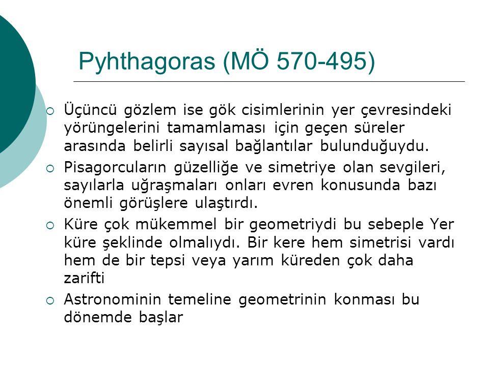 Pyhthagoras (MÖ 570-495)