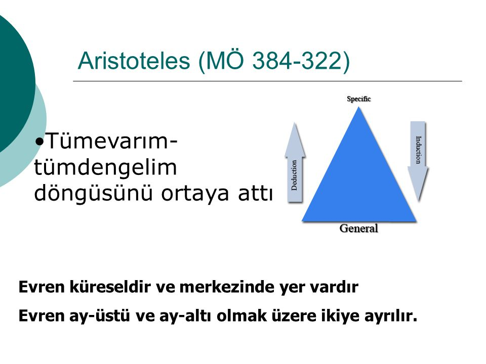 Aristoteles (MÖ 384-322) Tümevarım- tümdengelim döngüsünü ortaya attı