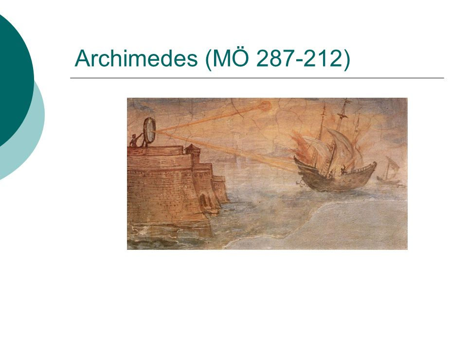 Archimedes (MÖ 287-212)