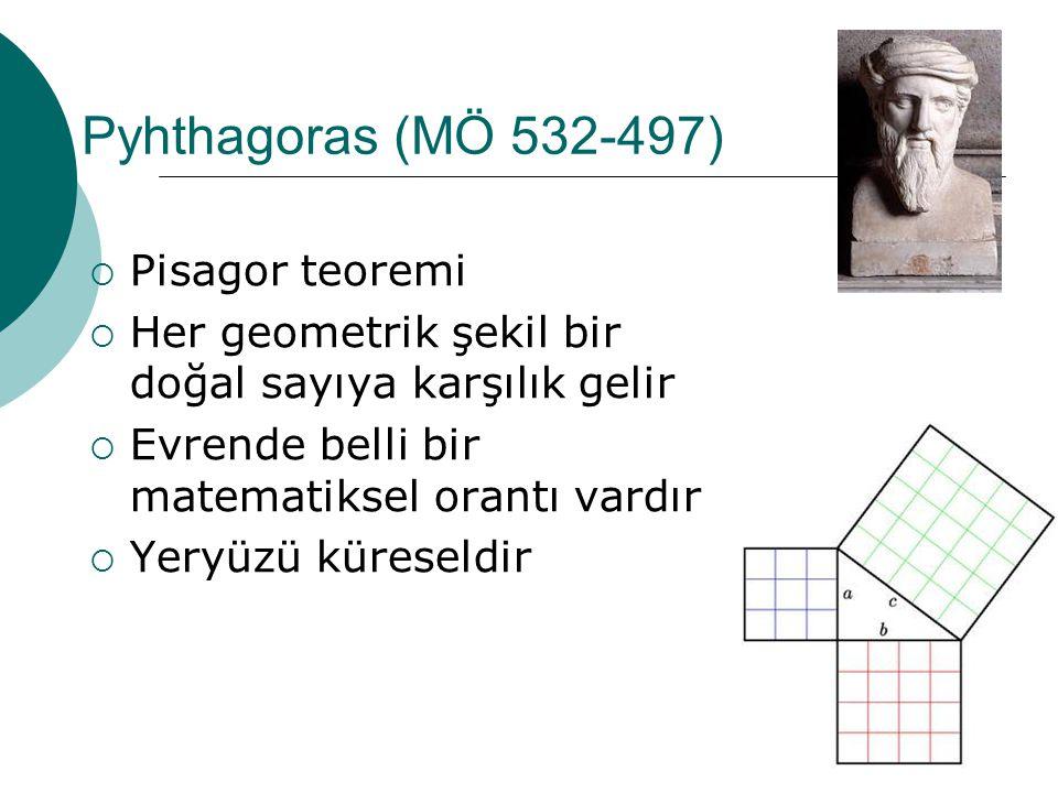 Pyhthagoras (MÖ 532-497) Pisagor teoremi