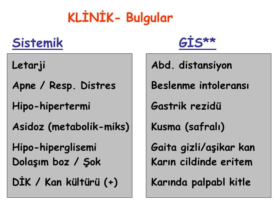 KLİNİK- Bulgular Sistemik GİS** Letarji Abd. distansiyon