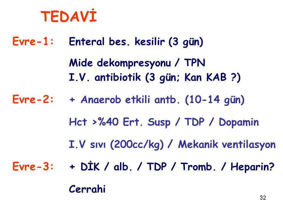 TEDAVİ Evre-1: Enteral bes. kesilir (3 gün)