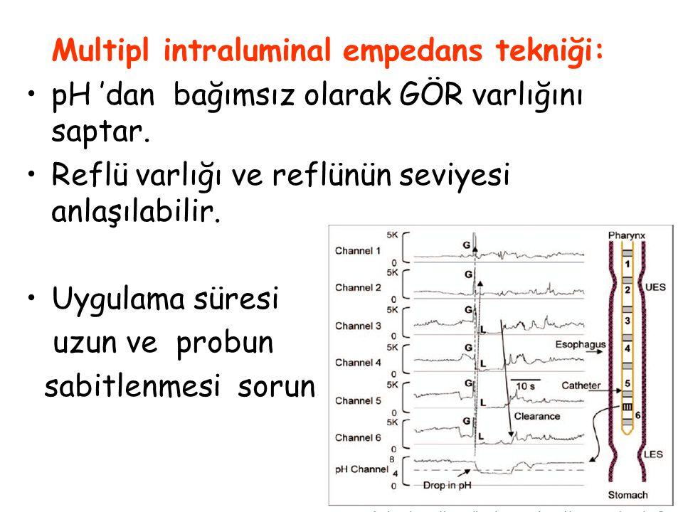 Multipl intraluminal empedans tekniği:
