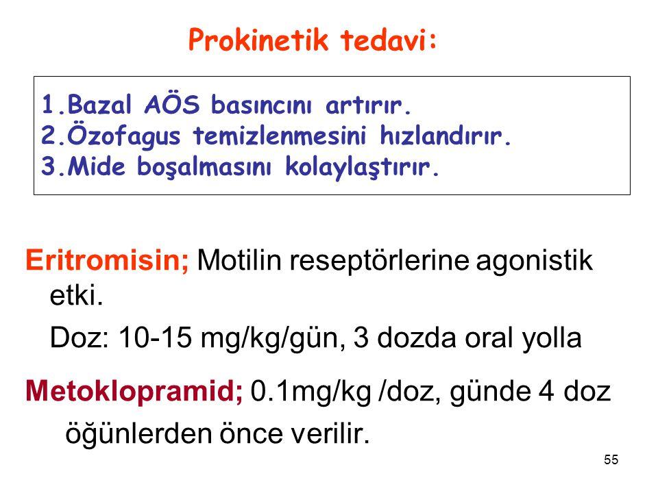 Eritromisin; Motilin reseptörlerine agonistik etki.