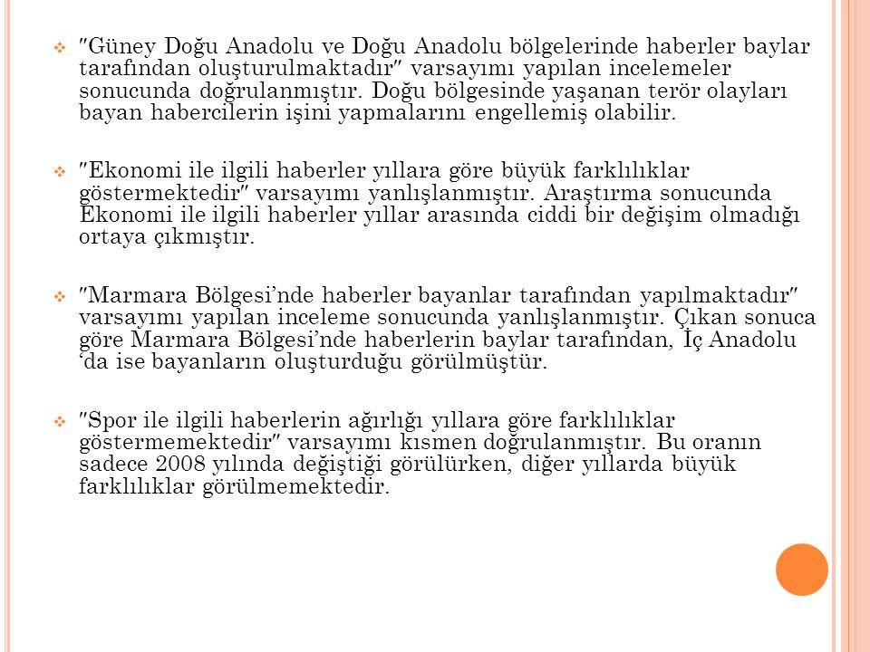 ″Güney Doğu Anadolu ve Doğu Anadolu bölgelerinde haberler baylar tarafından oluşturulmaktadır″ varsayımı yapılan incelemeler sonucunda doğrulanmıştır. Doğu bölgesinde yaşanan terör olayları bayan habercilerin işini yapmalarını engellemiş olabilir.