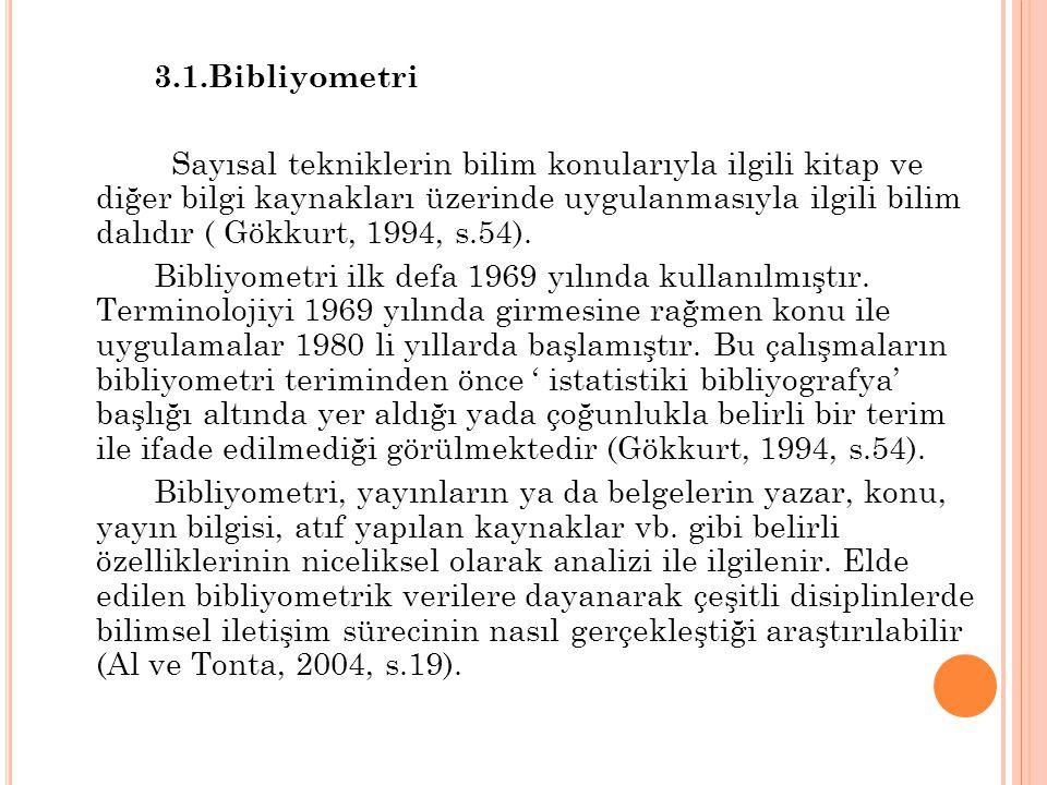 3.1.Bibliyometri