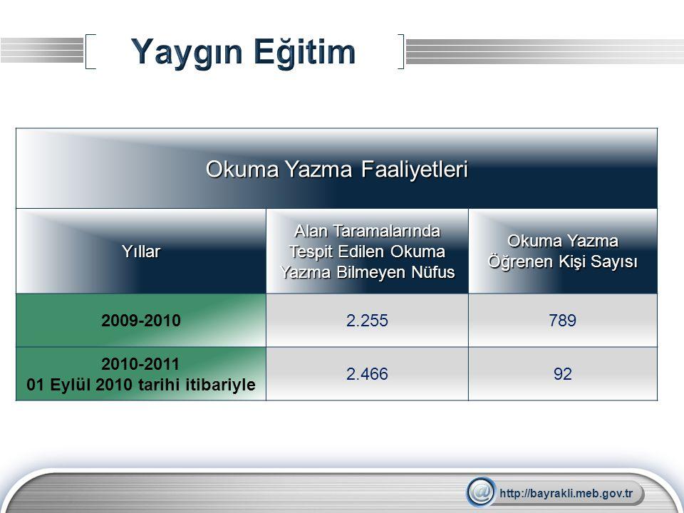 2010-2011 01 Eylül 2010 tarihi itibariyle
