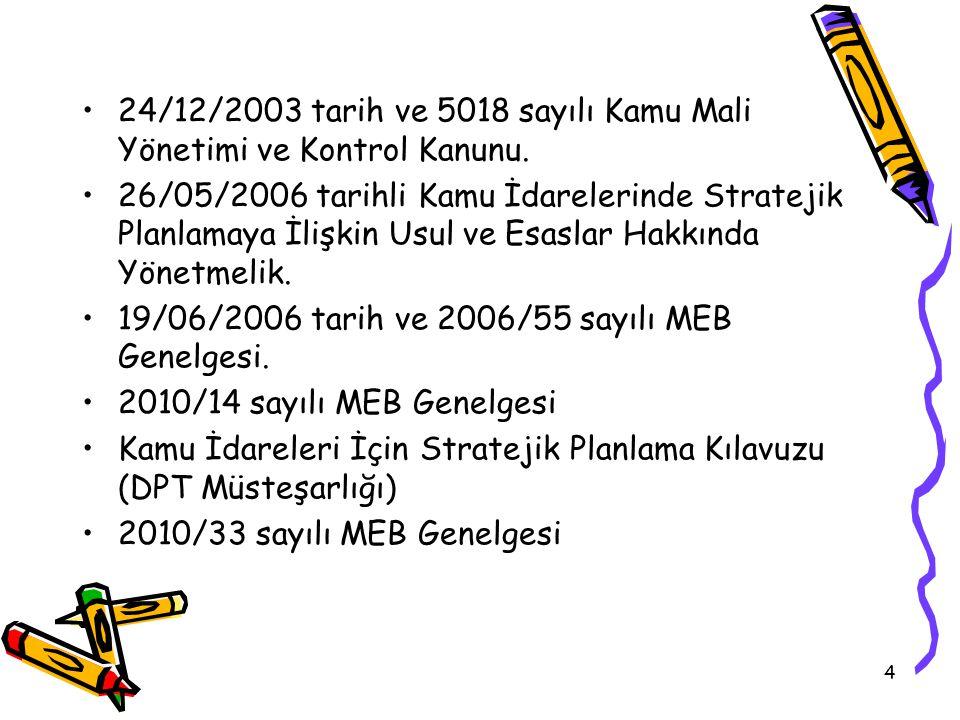 24/12/2003 tarih ve 5018 sayılı Kamu Mali Yönetimi ve Kontrol Kanunu.