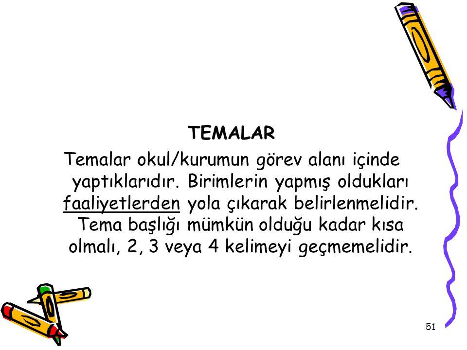 TEMALAR