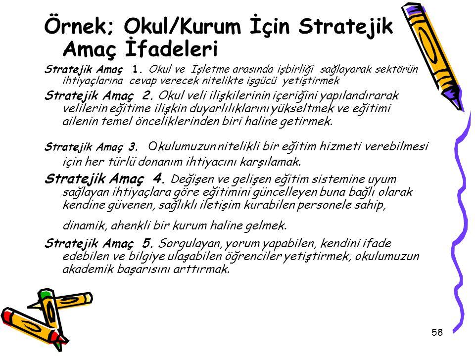 Örnek; Okul/Kurum İçin Stratejik Amaç İfadeleri