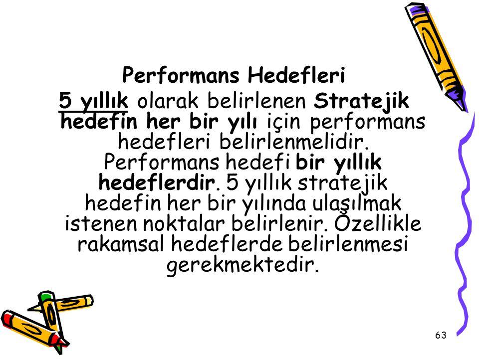 Performans Hedefleri