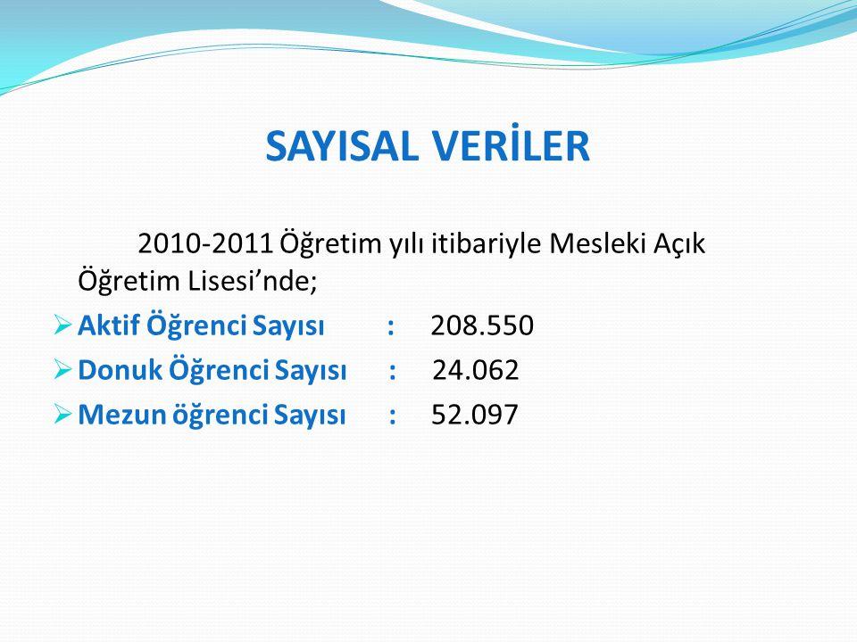 SAYISAL VERİLER 2010-2011 Öğretim yılı itibariyle Mesleki Açık Öğretim Lisesi'nde; Aktif Öğrenci Sayısı : 208.550.