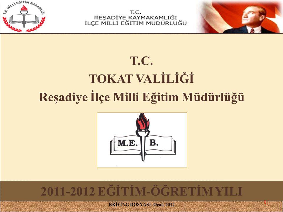 T.C. TOKAT VALİLİĞİ Reşadiye İlçe Milli Eğitim Müdürlüğü