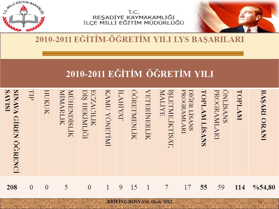 2010-2011 EĞİTİM-ÖĞRETİM YILI LYS BAŞARILARI
