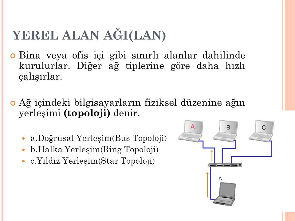 YEREL ALAN AĞI(LAN) Bina veya ofis içi gibi sınırlı alanlar dahilinde kurulurlar. Diğer ağ tiplerine göre daha hızlı çalışırlar.