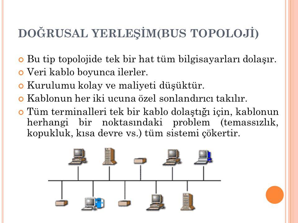 DOĞRUSAL YERLEŞİM(BUS TOPOLOJİ)