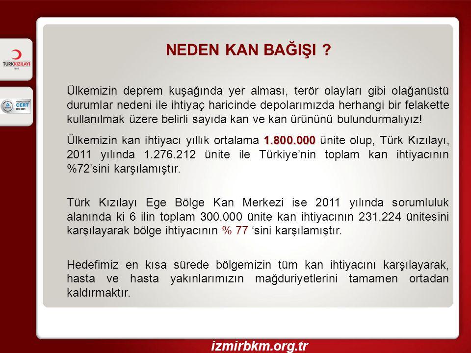 NEDEN KAN BAĞIŞI izmirbkm.org.tr
