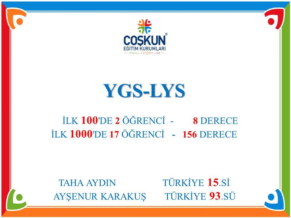 AYŞENUR KARAKUŞ TÜRKİYE 93.SÜ