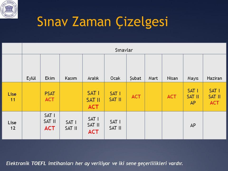 Sınav Zaman Çizelgesi SAT I SAT II Sınavlar PSAT ACT ACT ACT AP