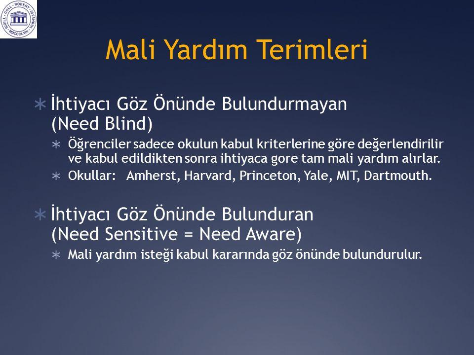 Mali Yardım Terimleri İhtiyacı Göz Önünde Bulundurmayan (Need Blind)