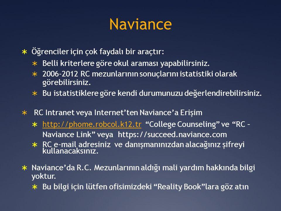 Naviance Öğrenciler için çok faydalı bir araçtır: