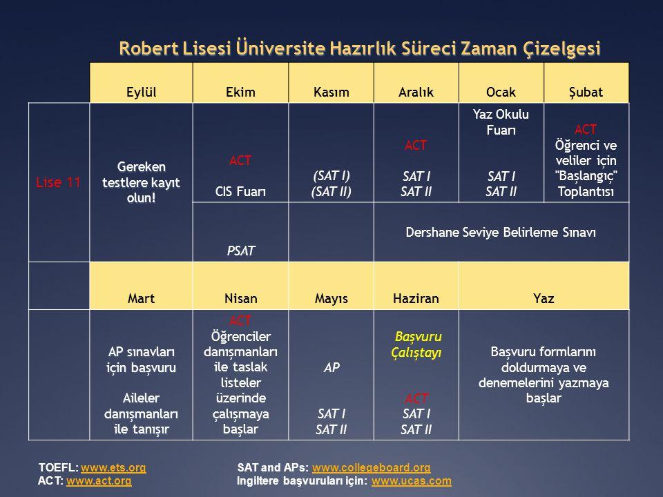 Robert Lisesi Üniversite Hazırlık Süreci Zaman Çizelgesi