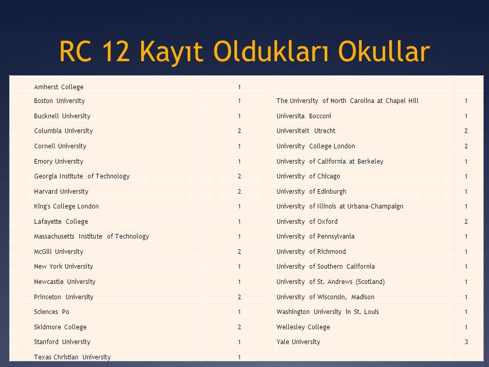 RC 12 Kayıt Oldukları Okullar