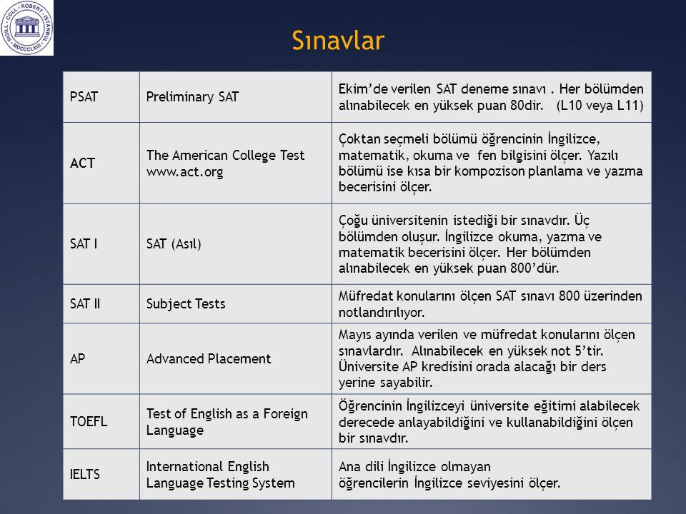 Sınavlar PSAT Preliminary SAT