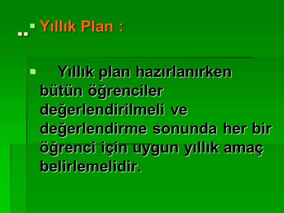 .. Yıllık Plan :