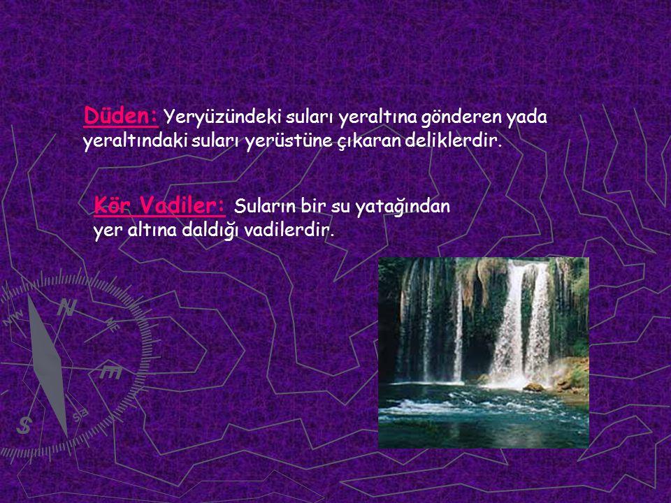 Düden: Yeryüzündeki suları yeraltına gönderen yada