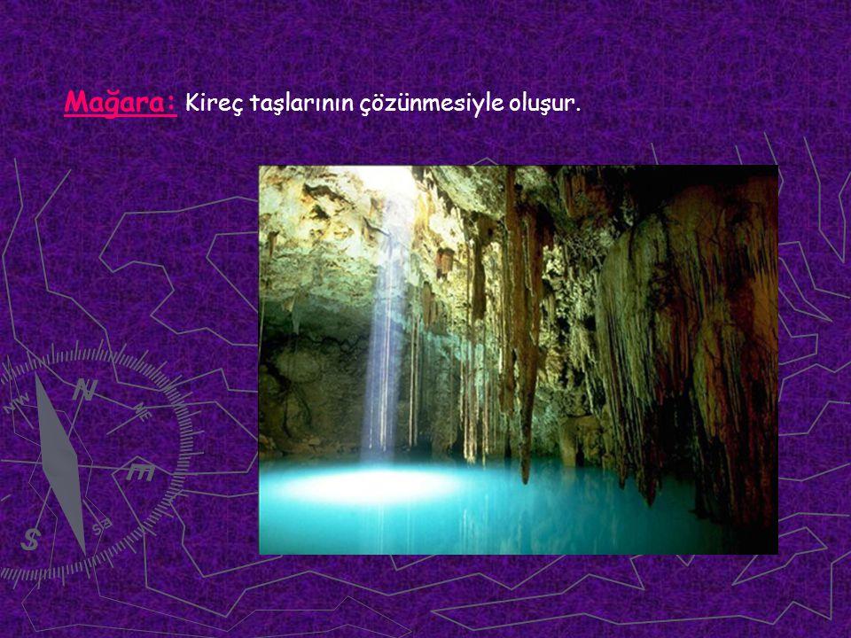 Mağara: Kireç taşlarının çözünmesiyle oluşur.