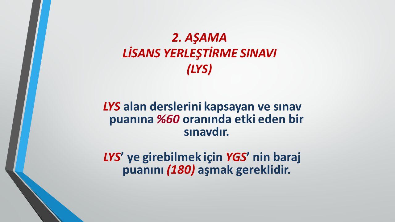 2. AŞAMA LİSANS YERLEŞTİRME SINAVI (LYS)
