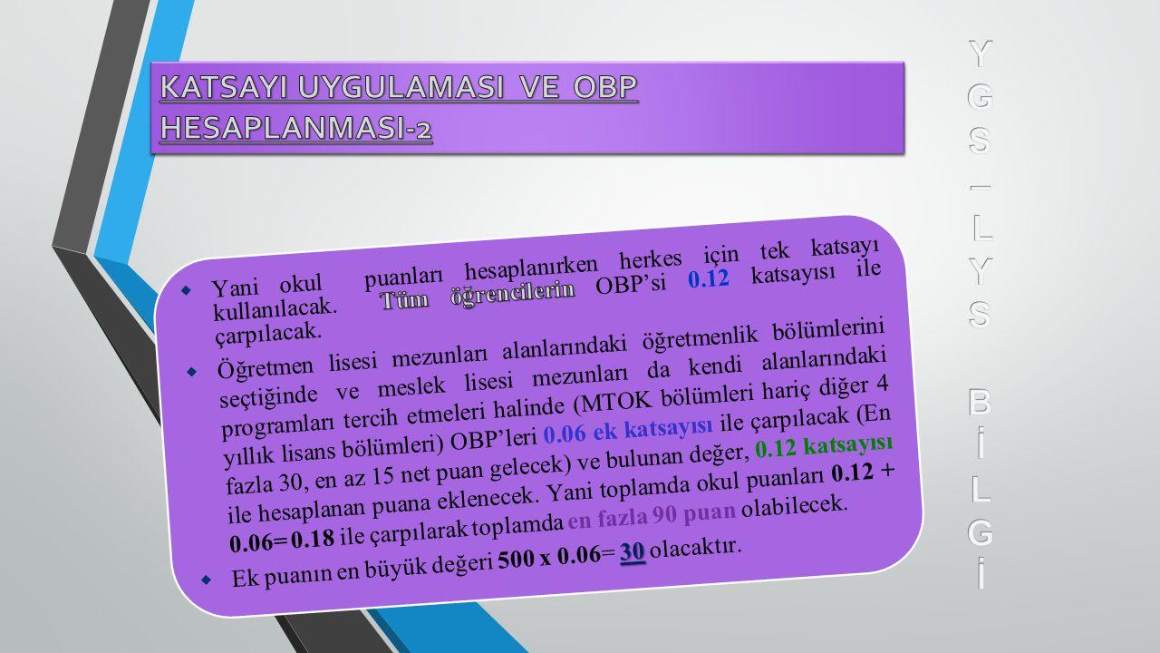 YGS – LYS Bİ LGİ KATSAYI UYGULAMASI VE OBP HESAPLANMASI-2