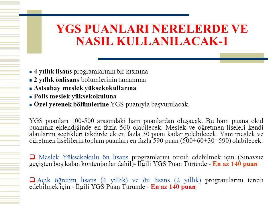 YGS PUANLARI NERELERDE VE NASIL KULLANILACAK-1