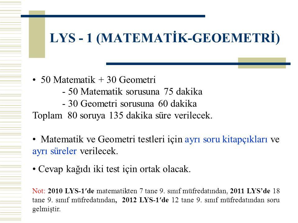 LYS - 1 (MATEMATİK-GEOEMETRİ)