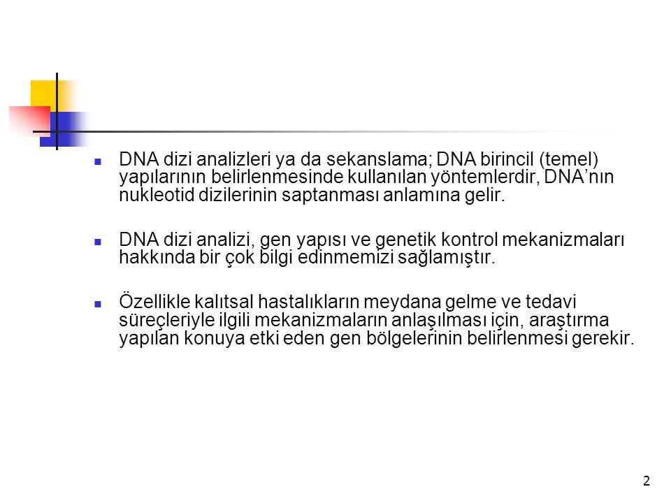 DNA dizi analizleri ya da sekanslama; DNA birincil (temel) yapılarının belirlenmesinde kullanılan yöntemlerdir, DNA'nın nukleotid dizilerinin saptanması anlamına gelir.
