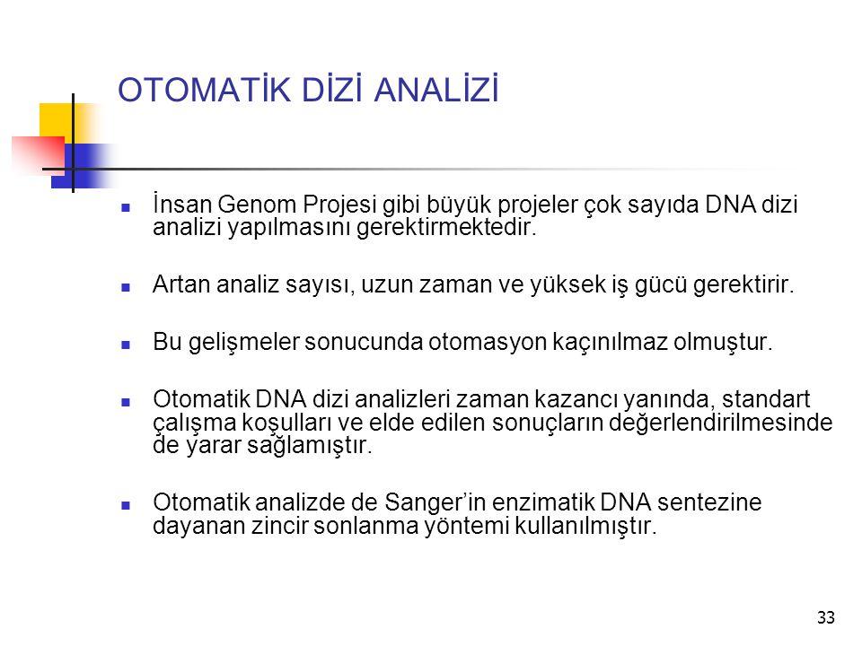 OTOMATİK DİZİ ANALİZİ İnsan Genom Projesi gibi büyük projeler çok sayıda DNA dizi analizi yapılmasını gerektirmektedir.