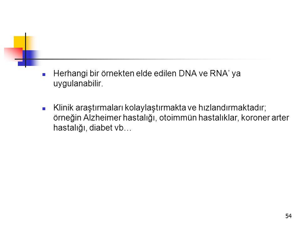 Herhangi bir örnekten elde edilen DNA ve RNA' ya uygulanabilir.