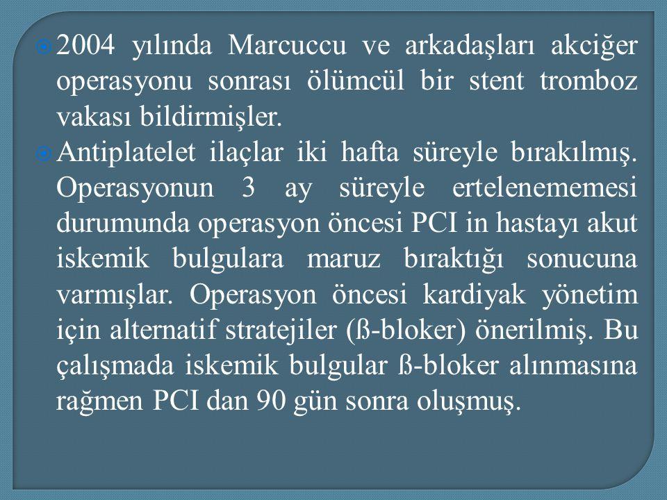 2004 yılında Marcuccu ve arkadaşları akciğer operasyonu sonrası ölümcül bir stent tromboz vakası bildirmişler.