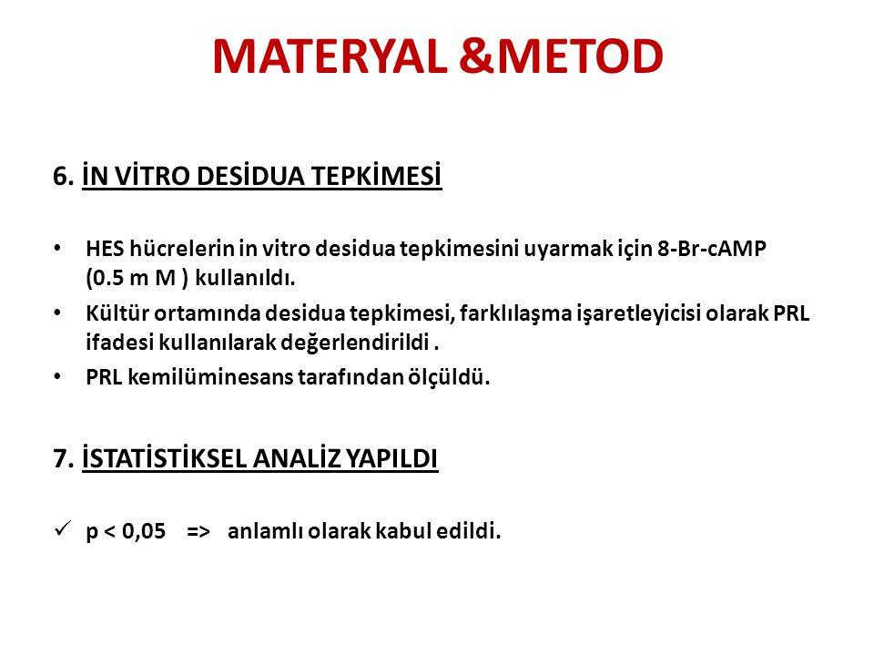 MATERYAL &METOD 6. İN VİTRO DESİDUA TEPKİMESİ