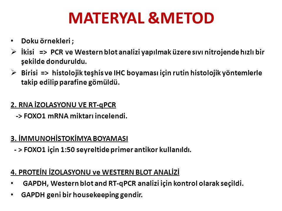 MATERYAL &METOD Doku örnekleri ;