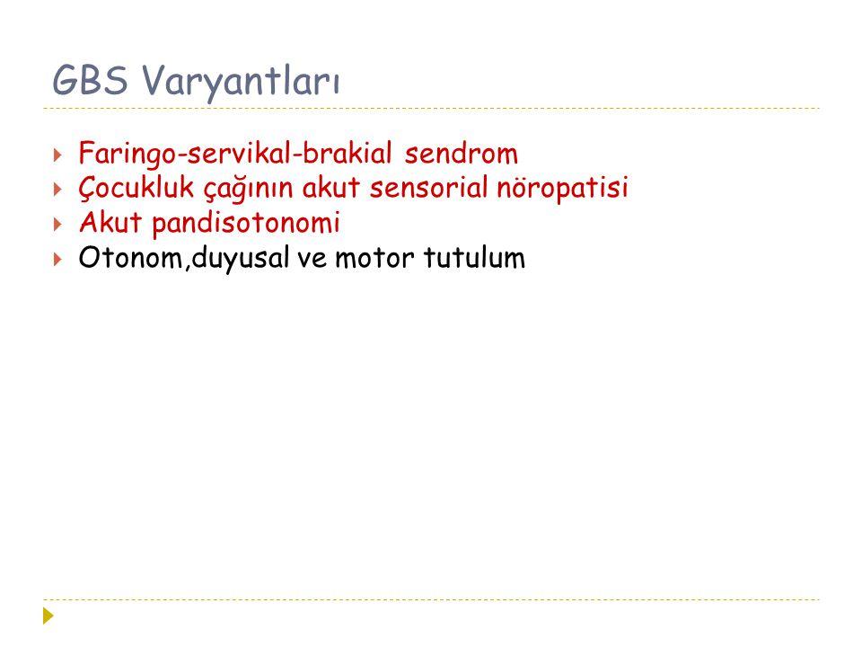 GBS Varyantları Faringo-servikal-brakial sendrom