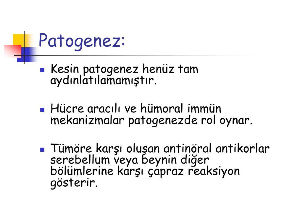 Patogenez: Kesin patogenez henüz tam aydınlatılamamıştır.