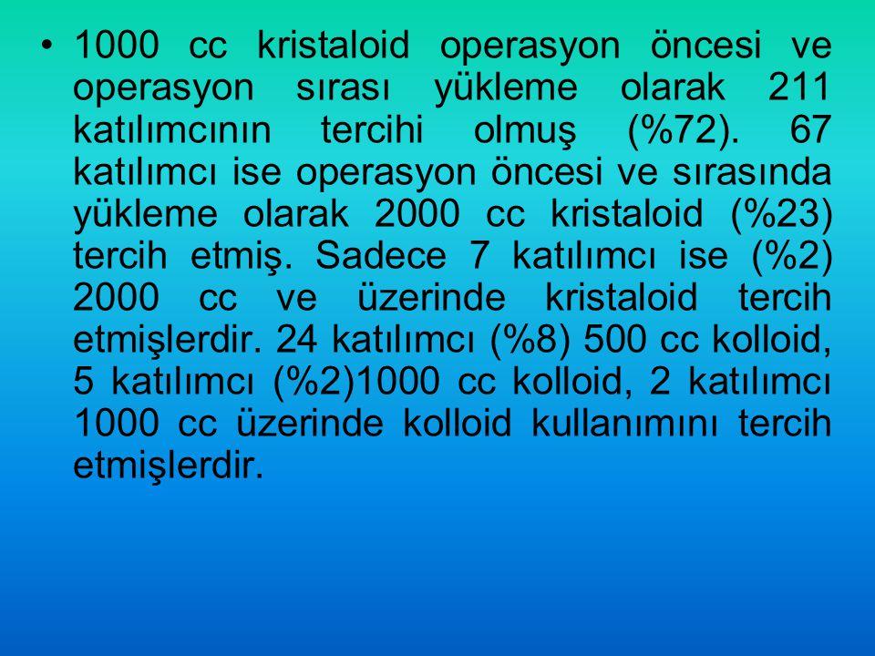 1000 cc kristaloid operasyon öncesi ve operasyon sırası yükleme olarak 211 katılımcının tercihi olmuş (%72).