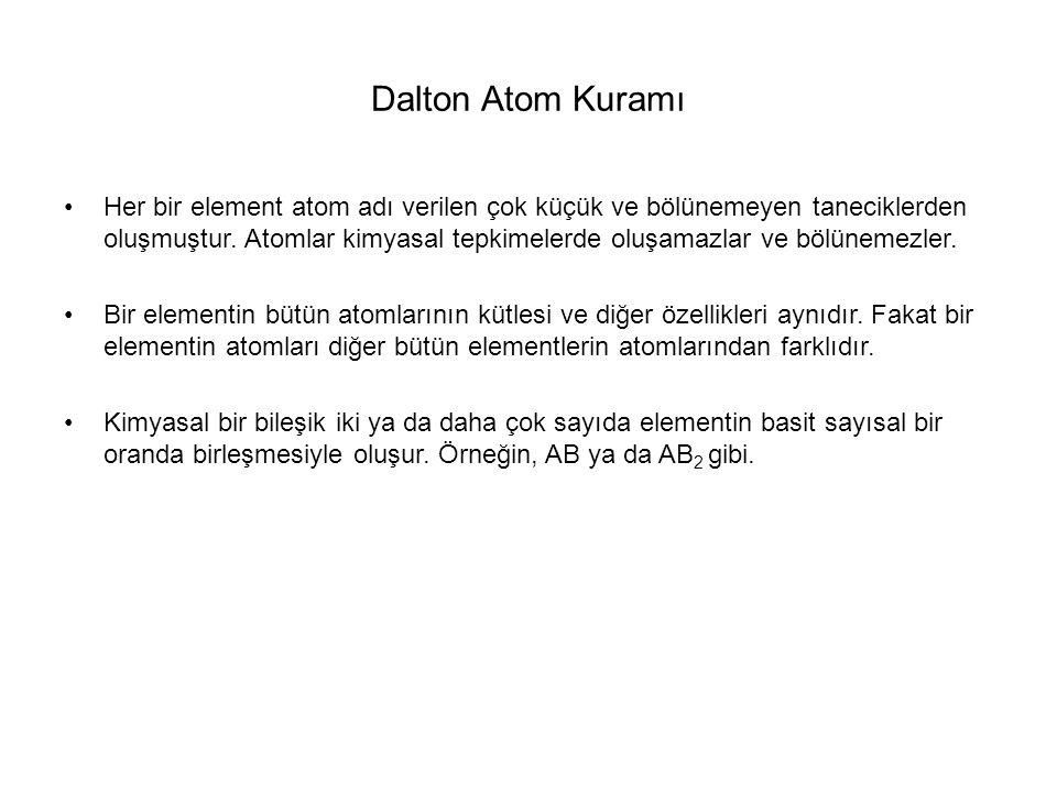 Dalton Atom Kuramı