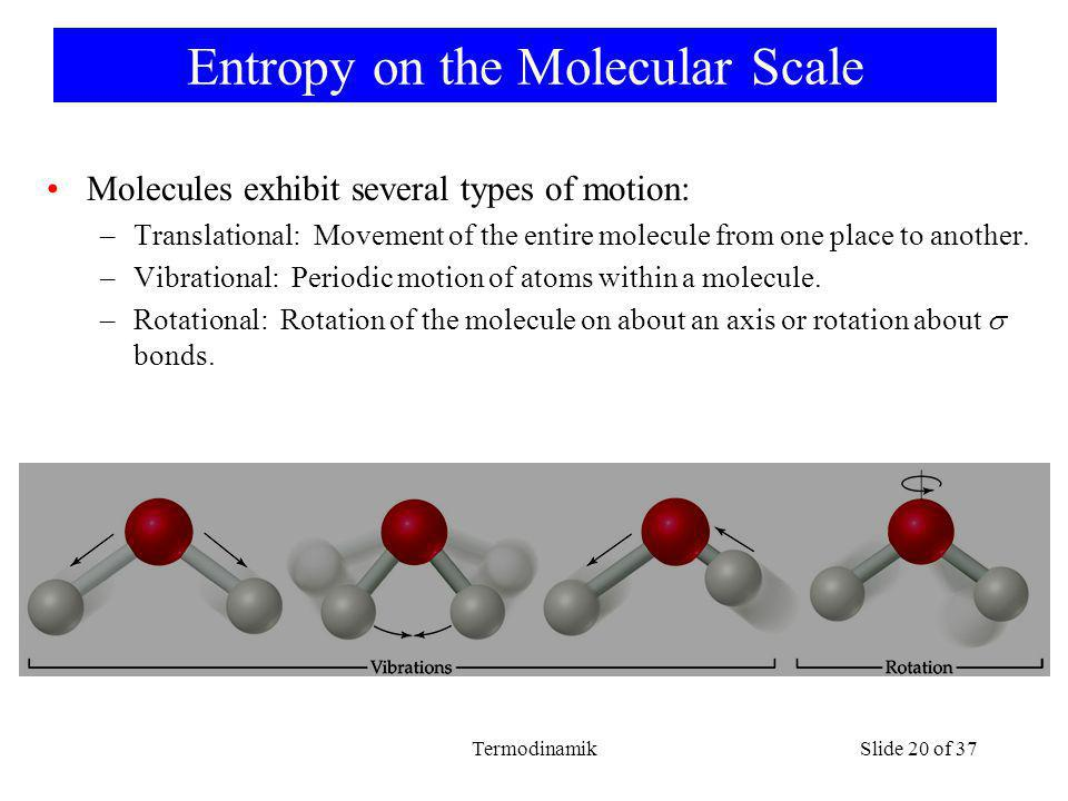 Entropy on the Molecular Scale