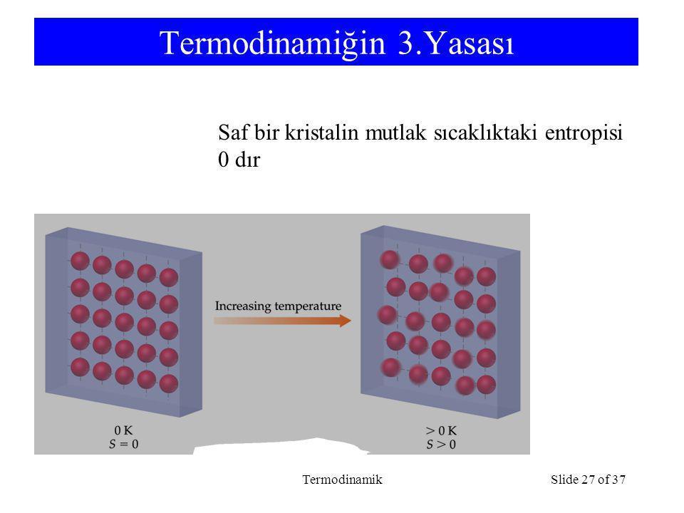 Termodinamiğin 3.Yasası